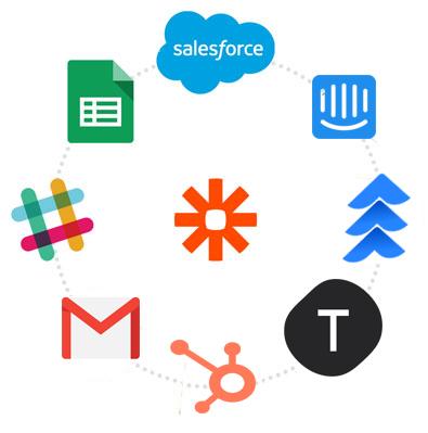 Zapier app integrations